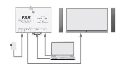 DV PC2HD Application