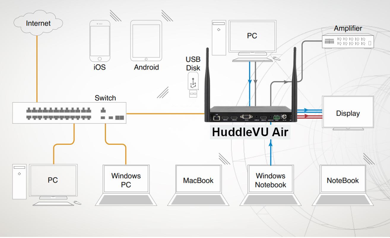 HuddleVU Air Graphic