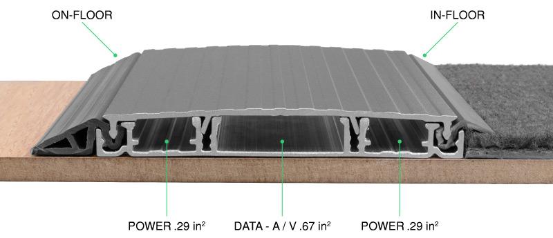 Smart-Way On-Floor and In-Floor Edging